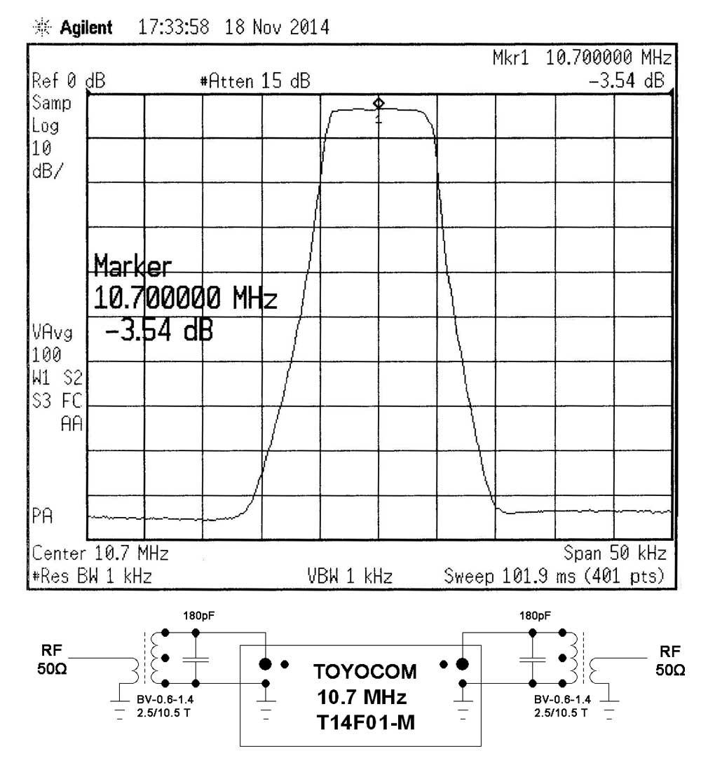 Toyocom T14F01-M