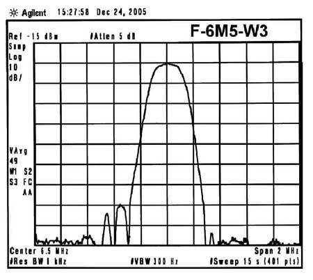 Sft6 5ma Murata 6 5 Mhz Ceramic Filter High Selectivity