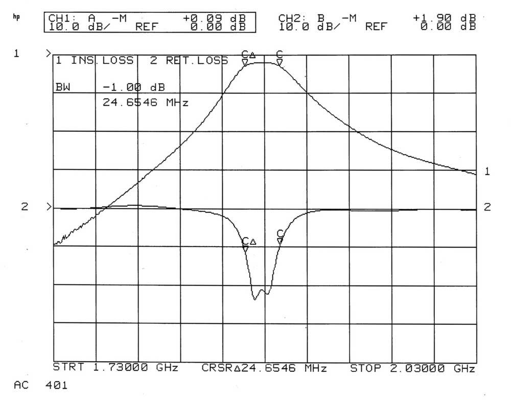 Dfc21r88p020bhb Murata 1880 Mhz Ceramic Band Pass Filter