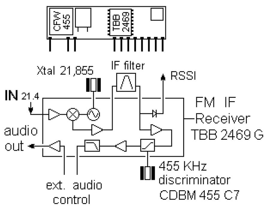 If 21 4 21 4 Mhz If Amplifier Module For Fm Receivers
